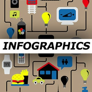 B2B infographics - the what, why and how?