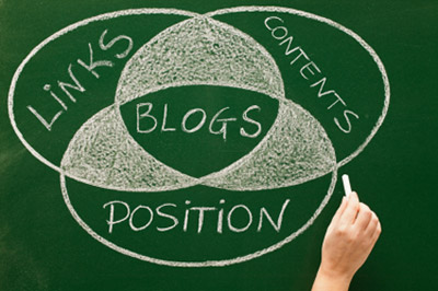 Guest Blogging – How you can use it to Boost your Online Presence