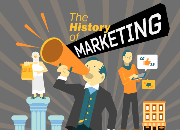 history-of-marketing-title