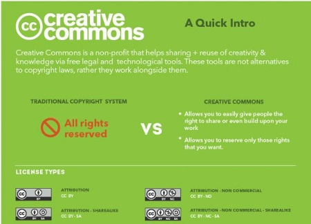 Creative_Commons_guide_(450x324)