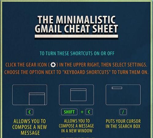 Gmail_cheat_sheet