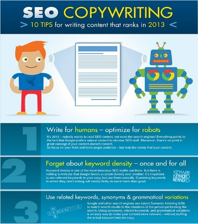 Tips_on_Content_Writing