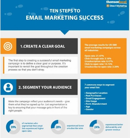Email_marketing_(422x450)