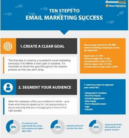 Email_marketing_(422x450)