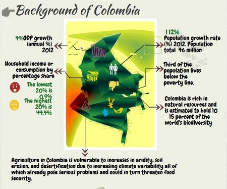 Colombia_map_LF_(450x374)