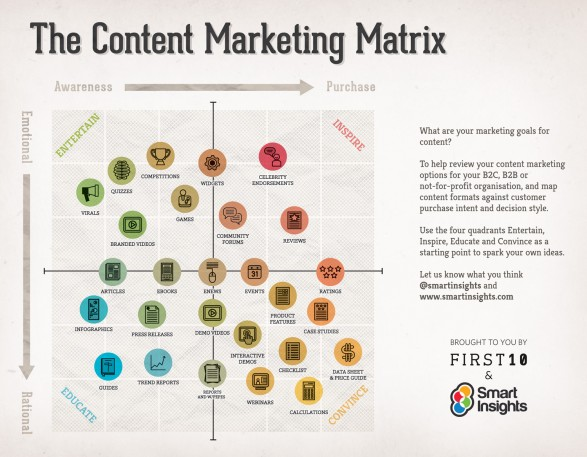 the-content-marketing