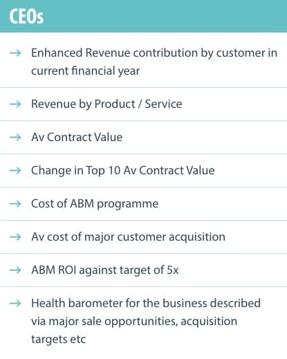 ABM Assets – 5 c