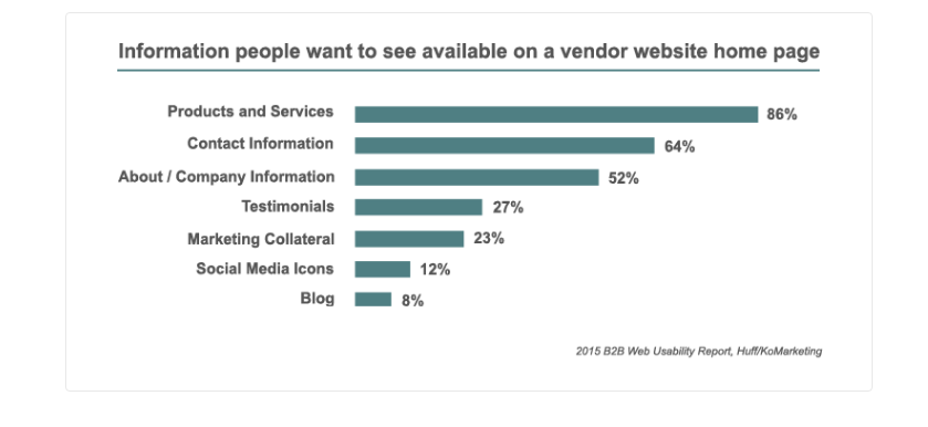 Information-buyers-want-to-see.jpg
