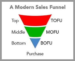 Modern_Sales_Funnel