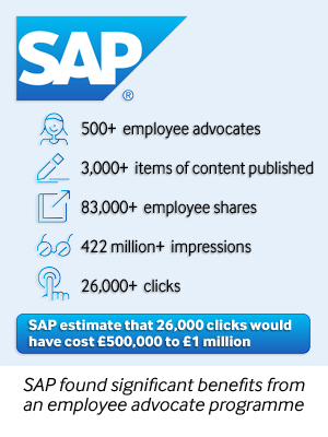 SAP found significant benefits from an employee advocate programme