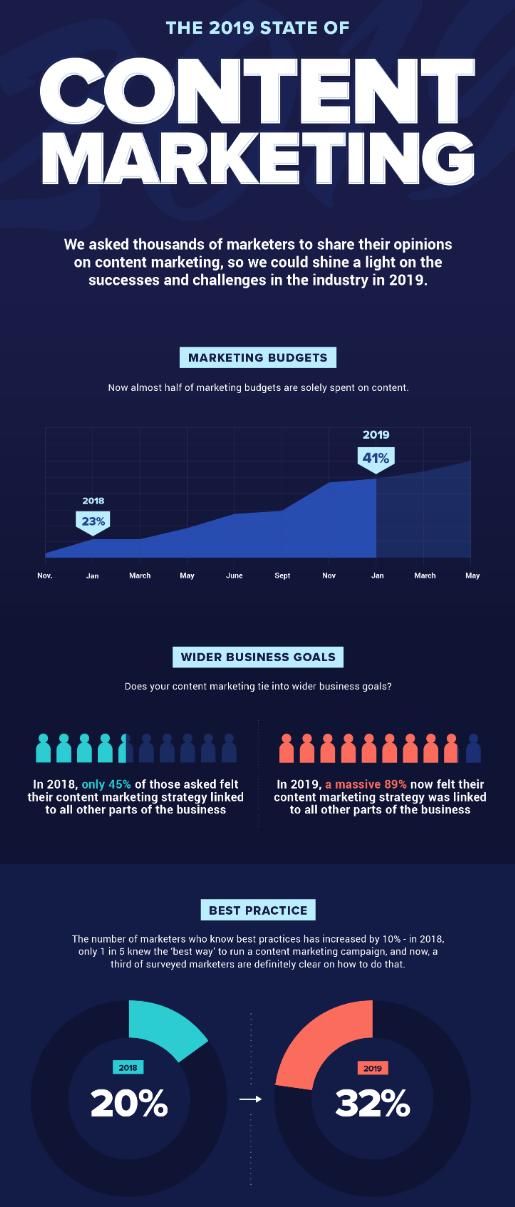 HubSpot-infographic
